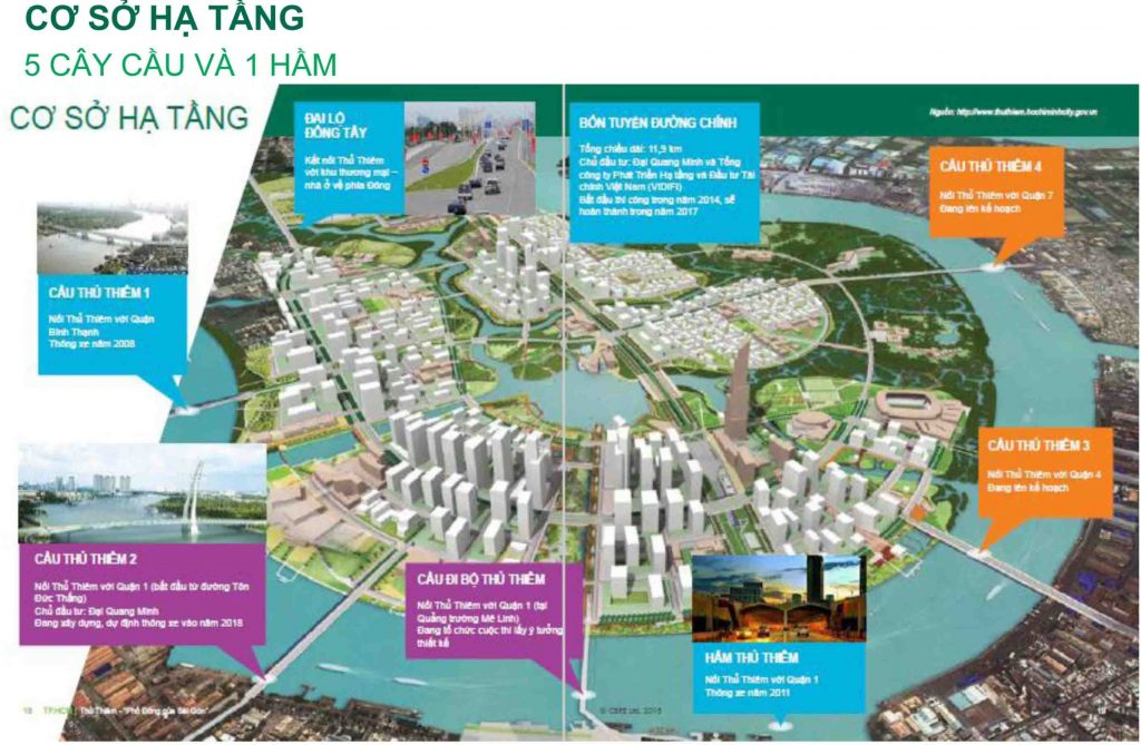 tiem nang vi tri cua eco smart city quan 2