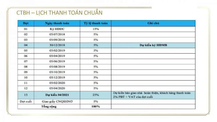 phuong thuc thanh toan the grand manhttan
