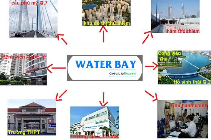 tien ich ngoai khu du an water bay