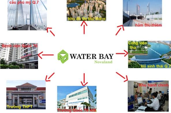 ket noi nhanh chong voi water bay