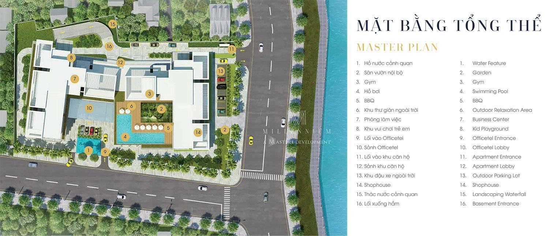 mat bang masteri millennium q4
