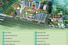 mat bang tien ich new city