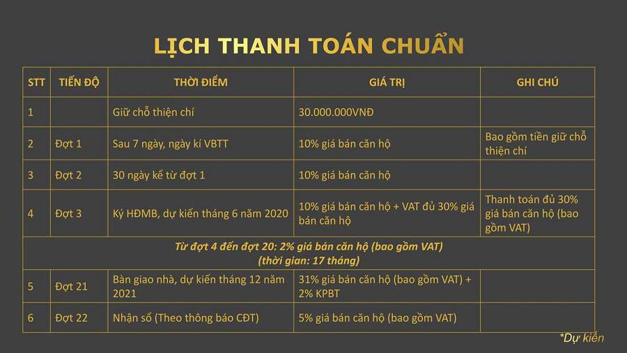 lich thanh toan can ho la partenza