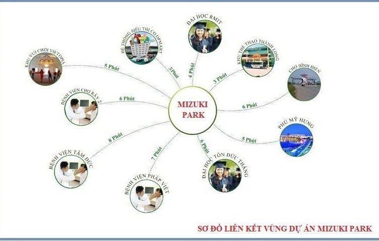 lien ket du an mizuki park