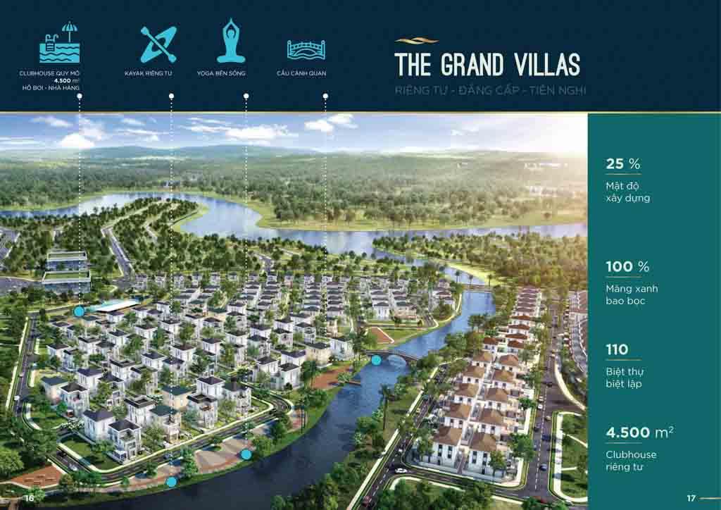 phoi canh cac hang muc trong tien do grand villas aqua city