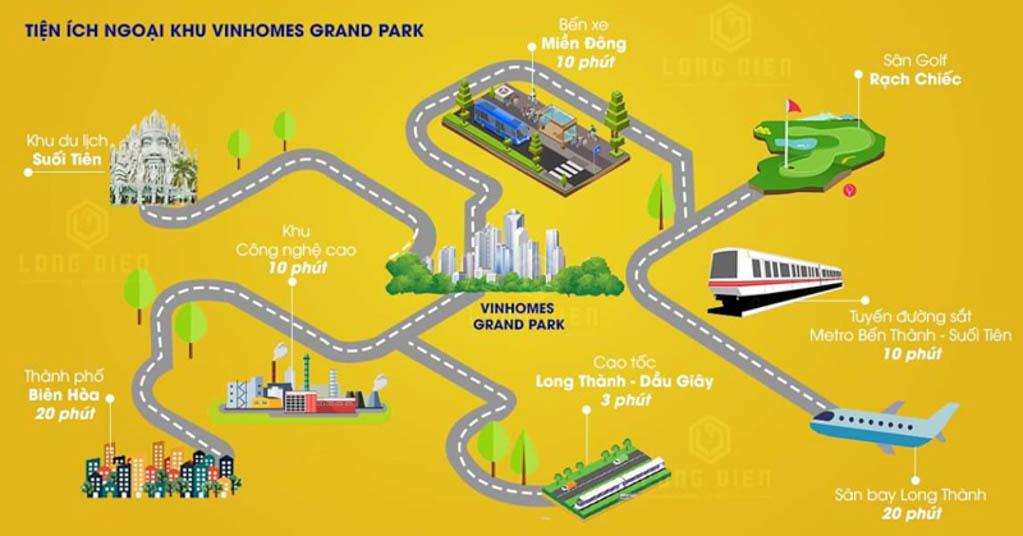 tien ich ngoai khu vi tri vinhomes grand park