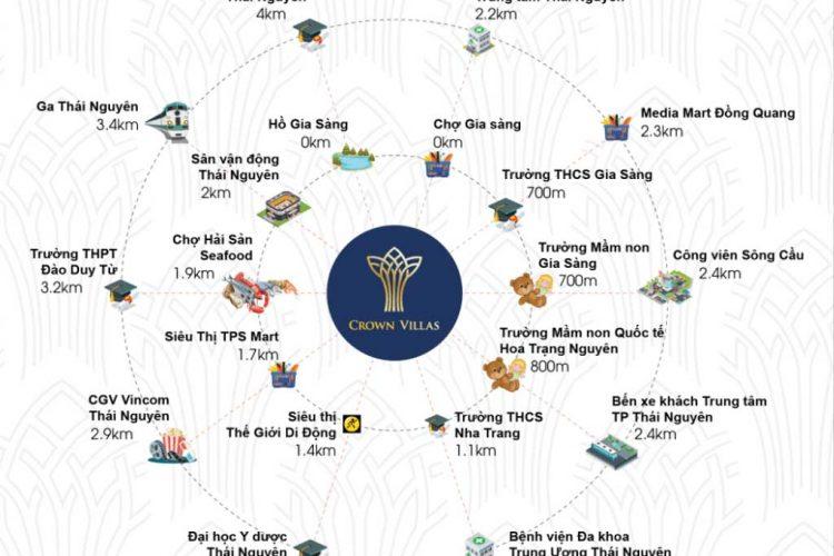 lien ket vung vi tri thai hung crown villas